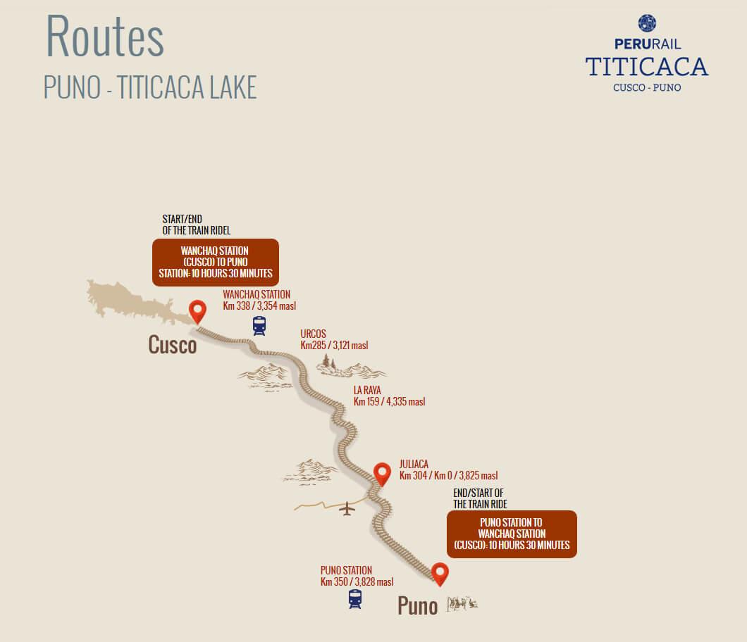 PeruRail Titicaca - Beyond the Andes | PeruRail
